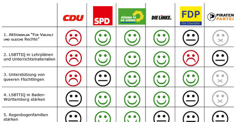 2016_02_25 Wahlprüfsteine_Bawue_2016-002